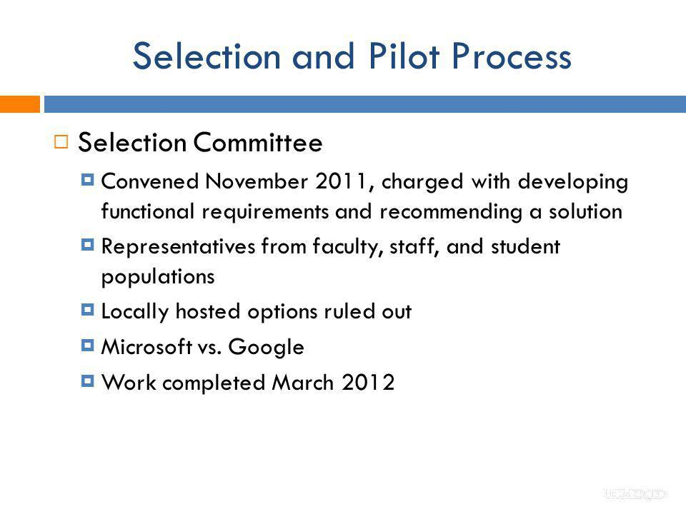 Selection and Pilot Process Selection Committee Convened November 2011, charged with developing functional requirements and recommending a solution Re