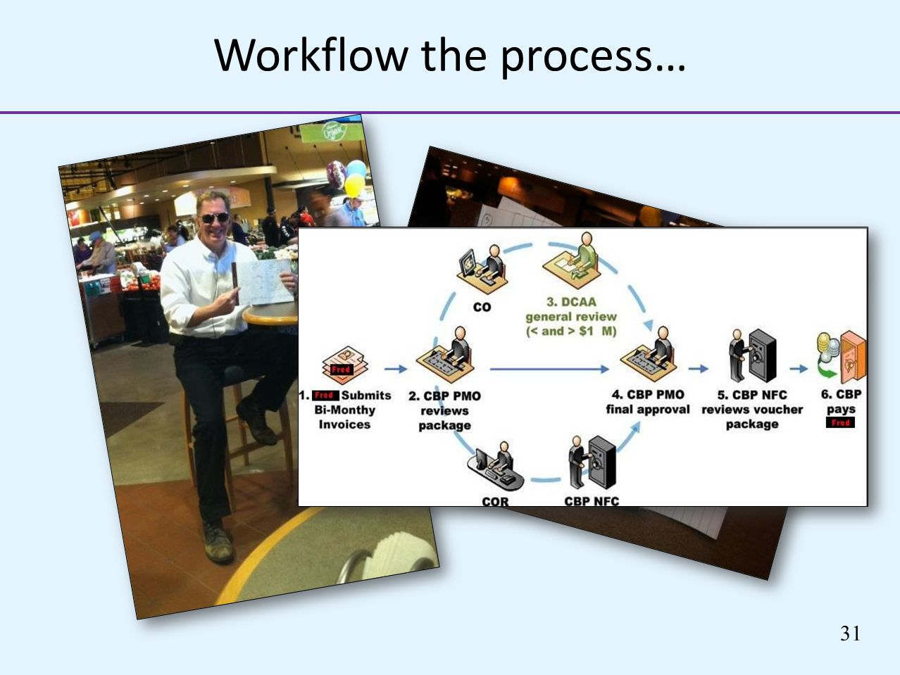 Workflow the process… 31