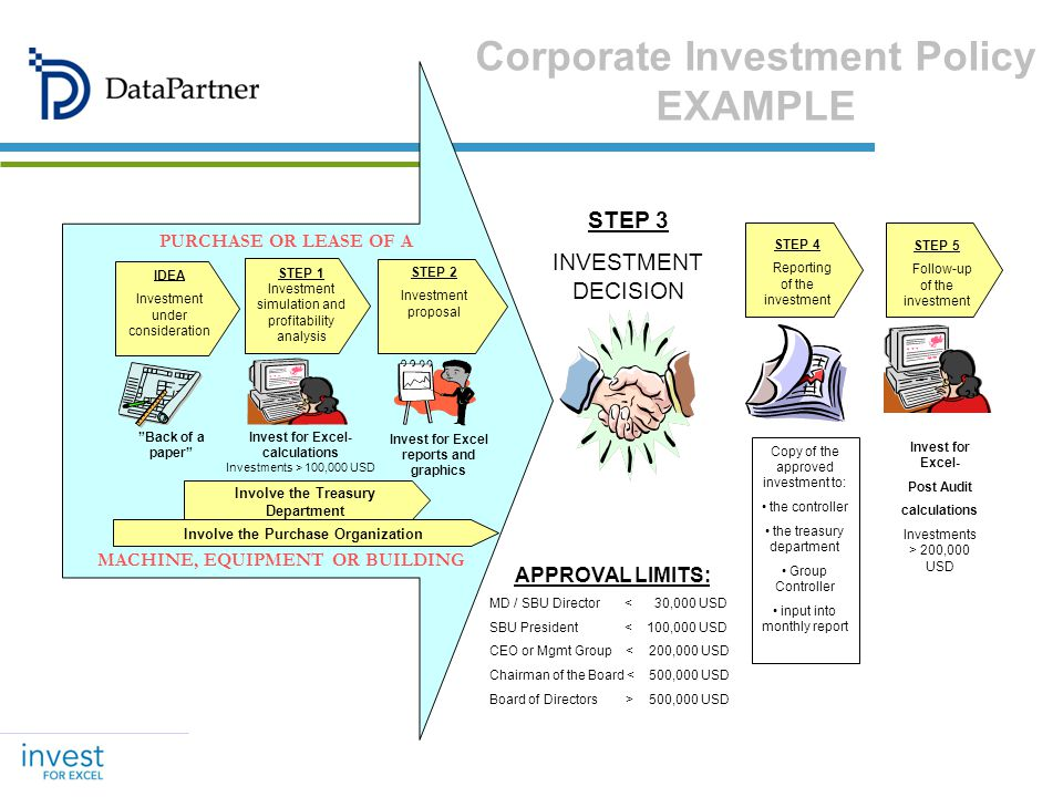 Corporate Investment Policy EXAMPLE PURCHASE OR LEASE OF A MACHINE, EQUIPMENT OR BUILDING Back of a paper STEP 1 Investment simulation and profitability analysis IDEA Investment under consideration Invest for Excel- calculations Investments > 100,000 USD STEP 2 Investment proposal Invest for Excel reports and graphics STEP 3 INVESTMENT DECISION APPROVAL LIMITS: MD / SBU Director < 30,000 USD SBU President < 100,000 USD CEO or Mgmt Group < 200,000 USD Chairman of the Board < 500,000 USD Board of Directors > 500,000 USD STEP 4 Reporting of the investment Copy of the approved investment to: the controller the treasury department Group Controller input into monthly report STEP 5 Follow-up of the investment Invest for Excel- Post Audit calculations Investments > 200,000 USD Involve the Purchase Organization Involve the Treasury Department