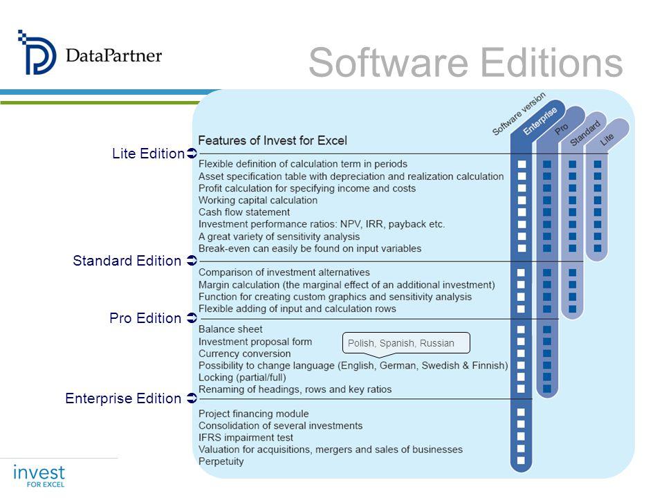 Lite Edition Pro Edition Enterprise Edition Standard Edition Polish, Spanish, Russian Software Editions