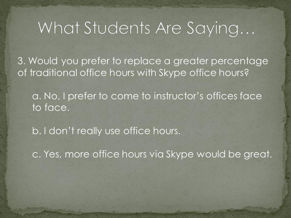 3. Would you prefer to replace a greater percentage of traditional office hours with Skype office hours? a. No, I prefer to come to instructors office