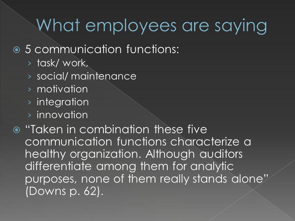 5 communication functions: task/ work, social/ maintenance motivation integration innovation Taken in combination these five communication functions characterize a healthy organization.