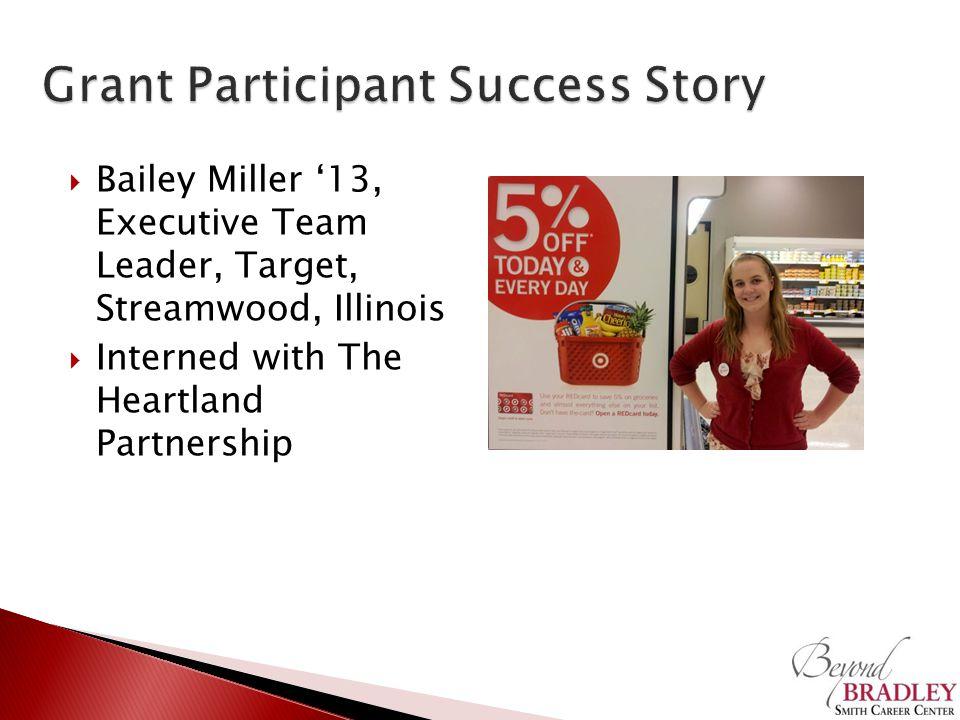 Bailey Miller 13, Executive Team Leader, Target, Streamwood, Illinois Interned with The Heartland Partnership