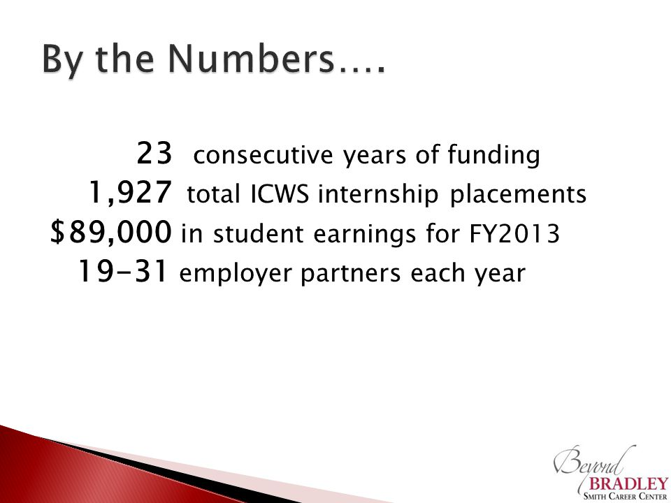 23 consecutive years of funding 1,927 total ICWS internship placements $89,000 in student earnings for FY2013 19-31 employer partners each year