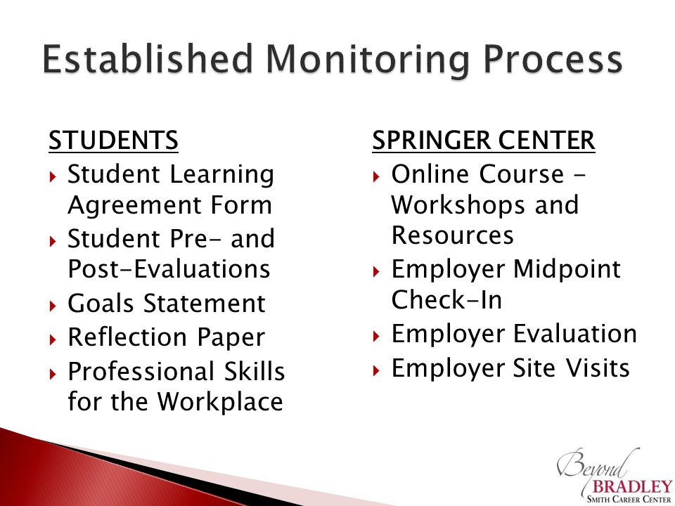 STUDENTS Student Learning Agreement Form Student Pre- and Post-Evaluations Goals Statement Reflection Paper Professional Skills for the Workplace SPRINGER CENTER Online Course - Workshops and Resources Employer Midpoint Check-In Employer Evaluation Employer Site Visits