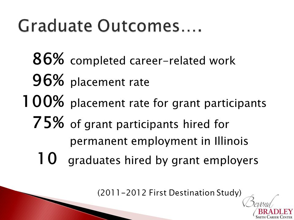 86% completed career-related work 96% placement rate 100% placement rate for grant participants 75% of grant participants hired for permanent employment in Illinois 10 graduates hired by grant employers (2011-2012 First Destination Study)