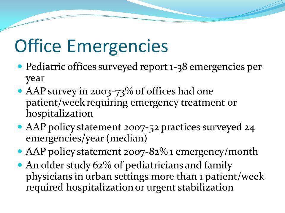 Office Emergencies Pediatric offices surveyed report 1-38 emergencies per year AAP survey in 2003-73% of offices had one patient/week requiring emerge