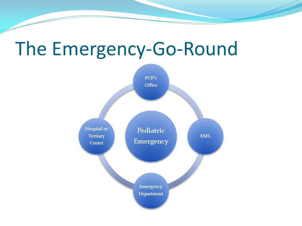 Parent and Patient Education Anticipatory guidance EMS access Poison Control Consent for treatment Constraints from health plans for treatment Emergency facility access Advance directives Summary of information Training in CPR