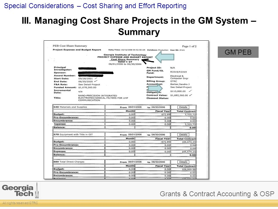 Grants & Contract Accounting & OSP All rights reserved GTRC Special Considerations – Cost Sharing and Effort Reporting GM PEB III. Managing Cost Share