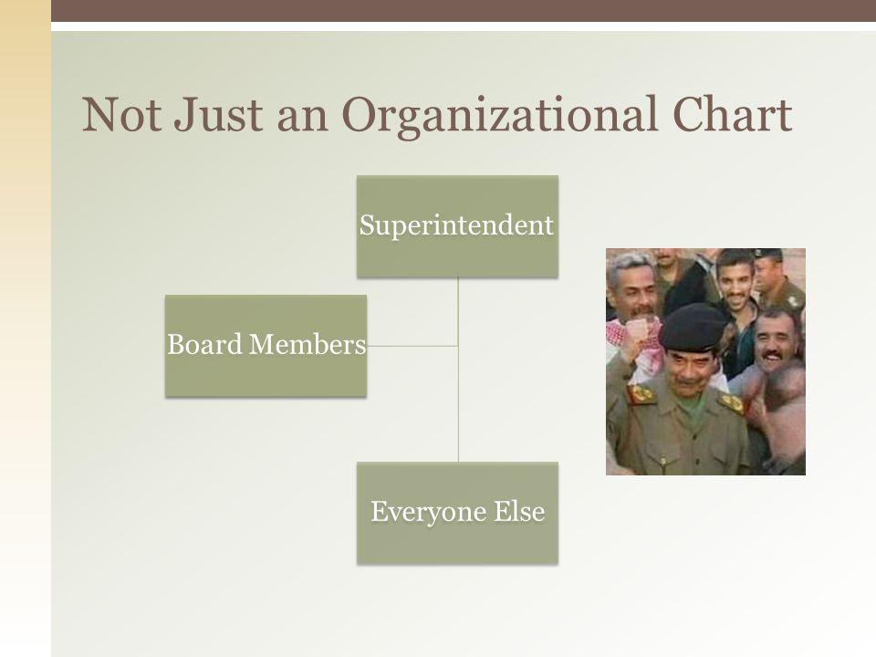 Superintendent Everyone Else Board Members Not Just an Organizational Chart