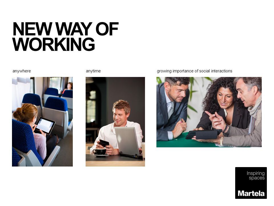 NEW WAY OF WORKING 50 -luku anywhere anytimegrowing importance of social interactions