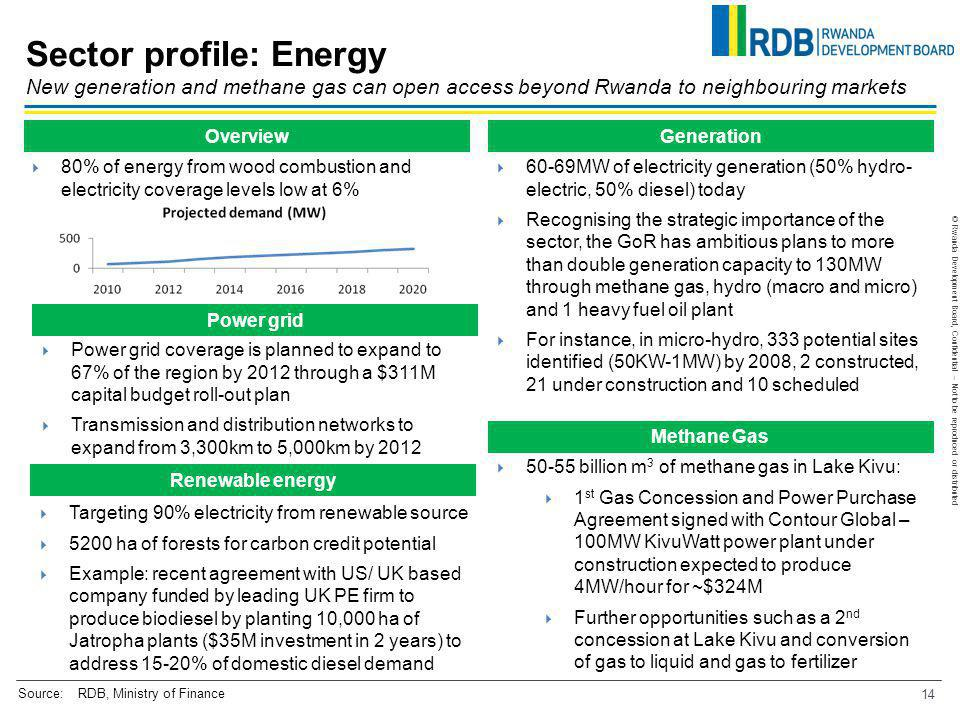 © Rwanda Development Board, Confidential – Not to be reproduced or distributed Sector profile: Energy New generation and methane gas can open access b