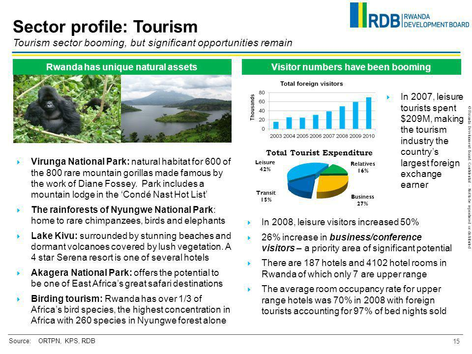 © Rwanda Development Board, Confidential – Not to be reproduced or distributed Visitor numbers have been booming 15 Sector profile: Tourism Tourism se