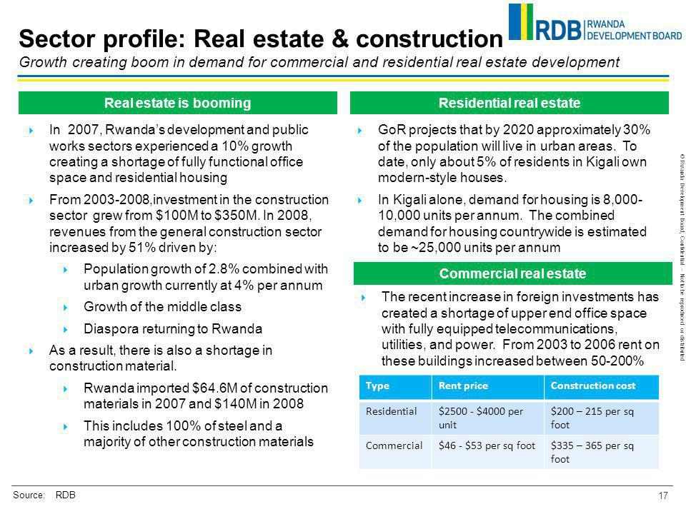 © Rwanda Development Board, Confidential – Not to be reproduced or distributed 17 Sector profile: Real estate & construction Growth creating boom in d
