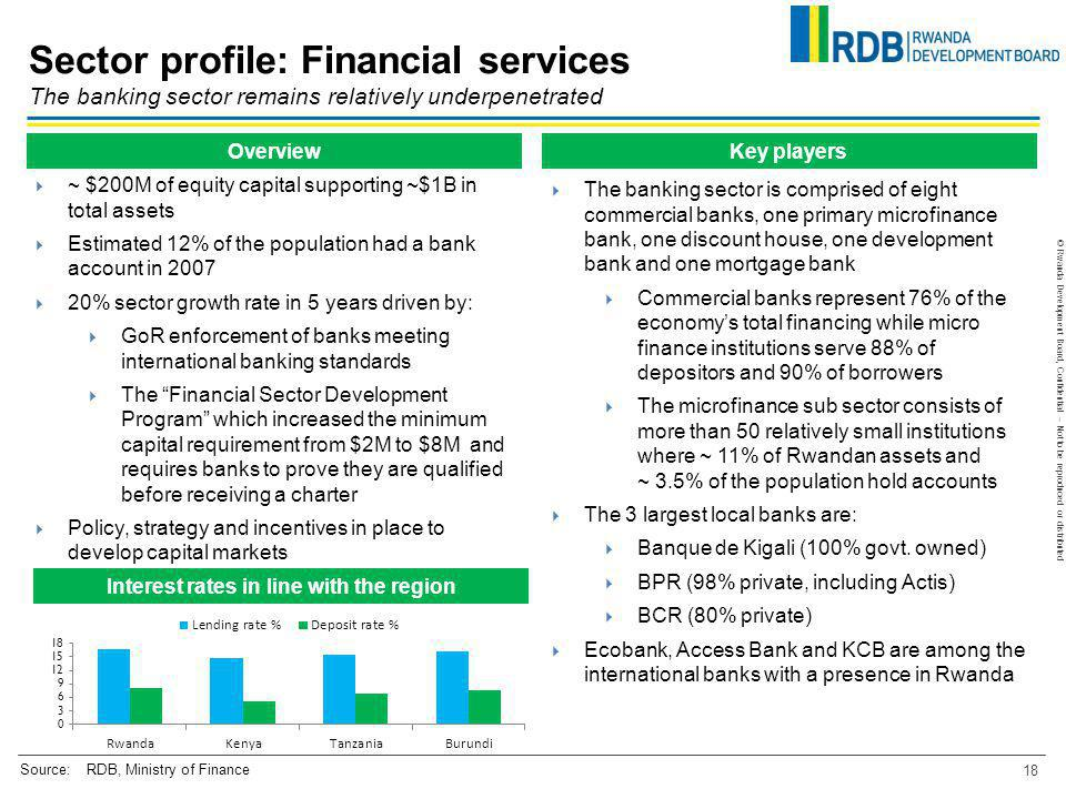 © Rwanda Development Board, Confidential – Not to be reproduced or distributed Sector profile: Financial services The banking sector remains relativel