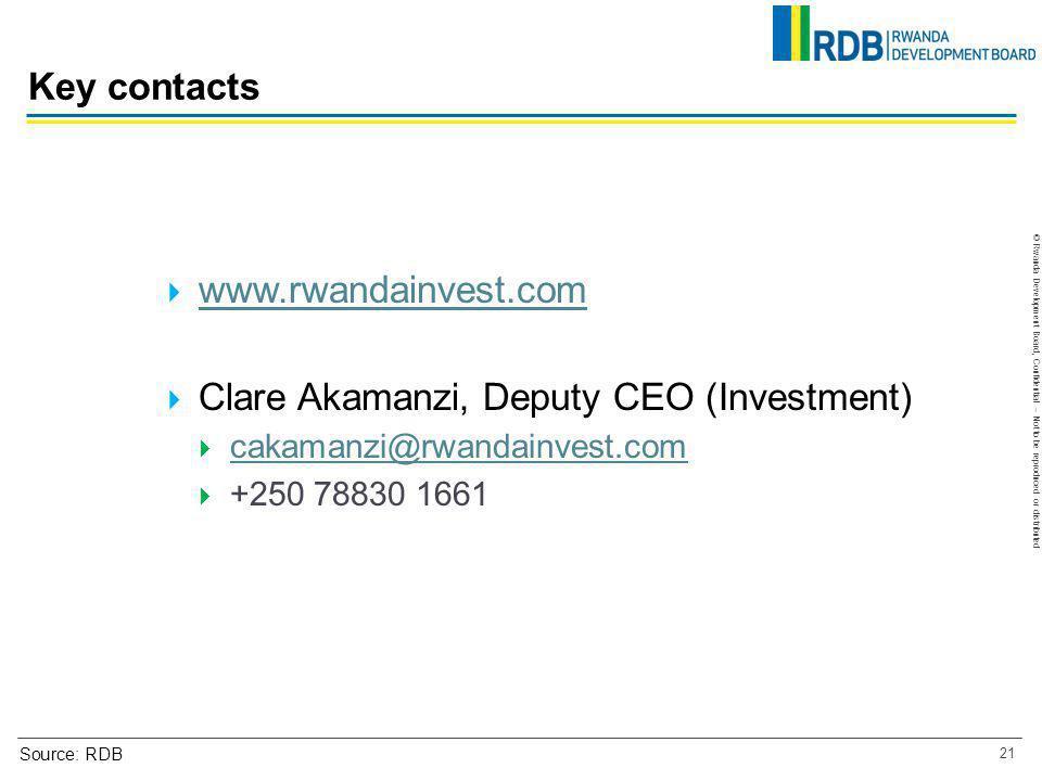 © Rwanda Development Board, Confidential – Not to be reproduced or distributed www.rwandainvest.com Clare Akamanzi, Deputy CEO (Investment) cakamanzi@