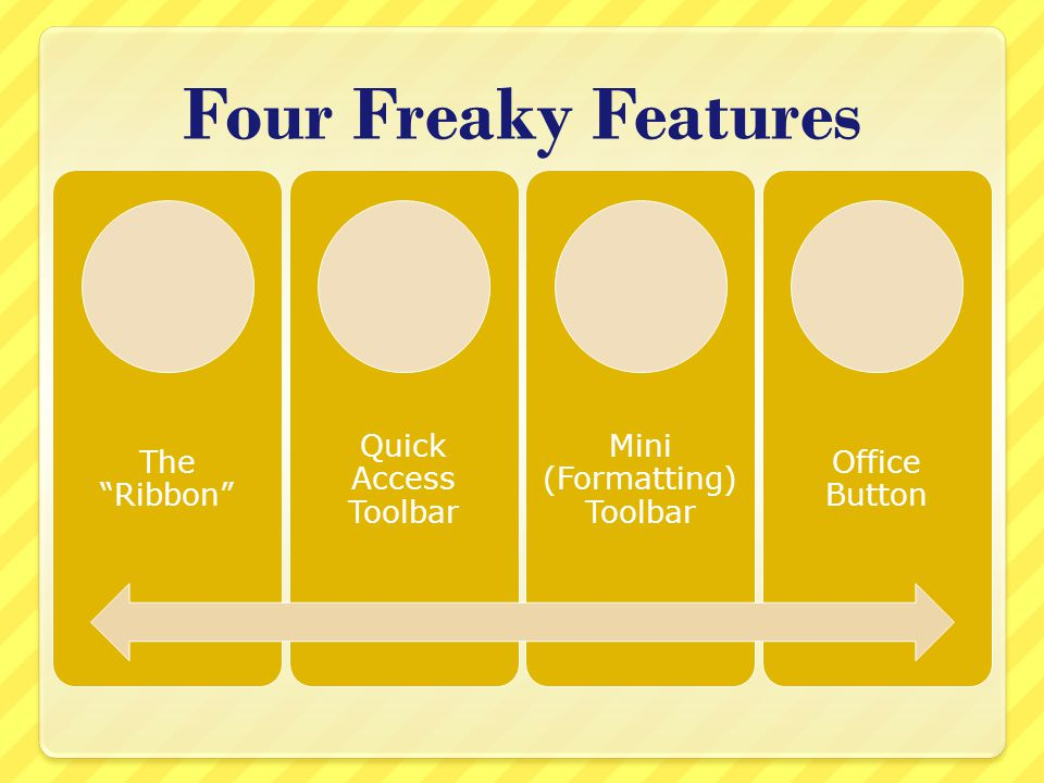 The Ribbon Quick Access Toolbar Mini (Formatting) Toolbar Office Button Four Freaky Features