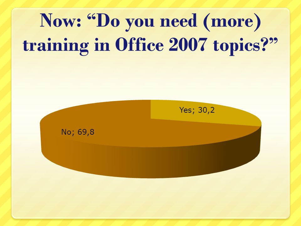 Now: Do you need (more) training in Office 2007 topics