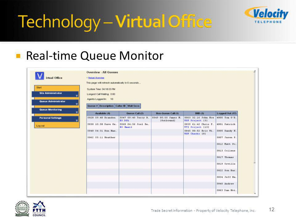 Real-time Queue Monitor 12 Trade Secret Information - Property of Velocity Telephone, Inc.