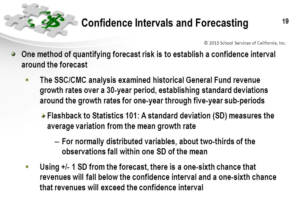 © 2013 School Services of California, Inc. 19 Confidence Intervals and Forecasting One method of quantifying forecast risk is to establish a confidenc