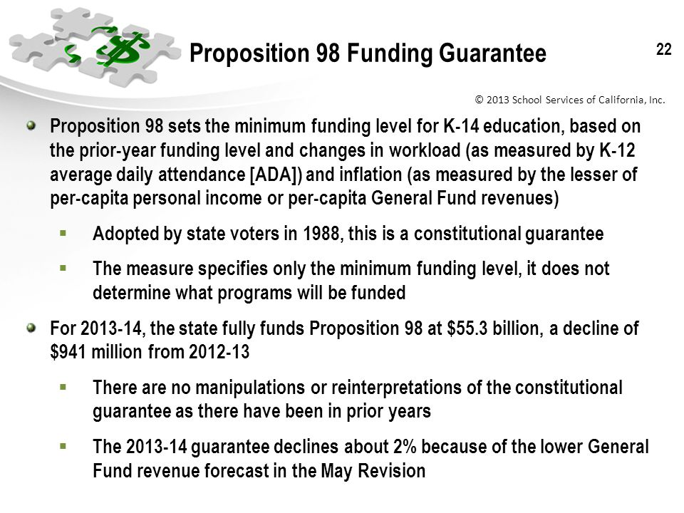 © 2013 School Services of California, Inc. 22 Proposition 98 Funding Guarantee Proposition 98 sets the minimum funding level for K-14 education, based