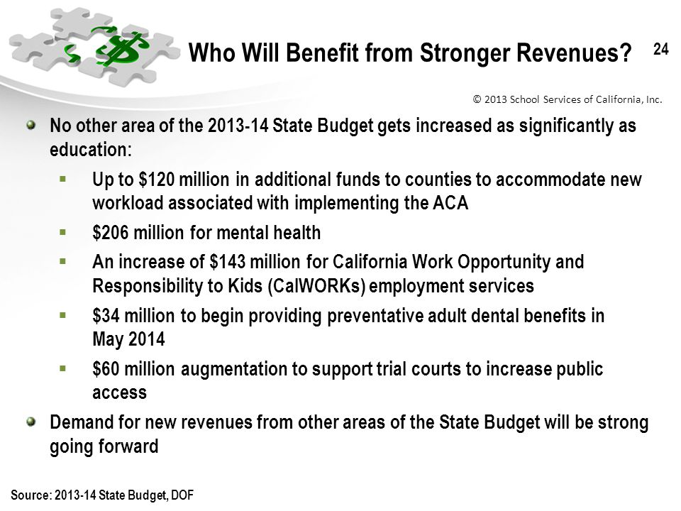 © 2013 School Services of California, Inc. 24 Who Will Benefit from Stronger Revenues.