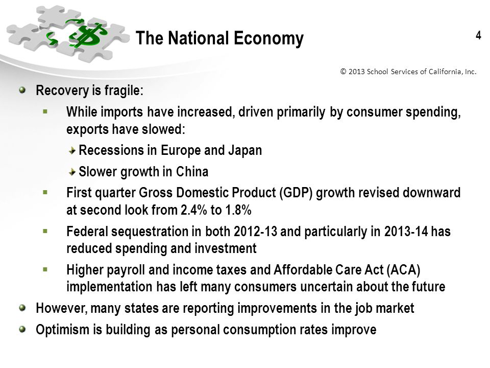 © 2013 School Services of California, Inc. 4 The National Economy Recovery is fragile: While imports have increased, driven primarily by consumer spen