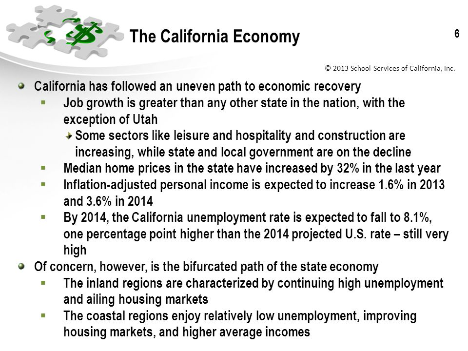 © 2013 School Services of California, Inc. 6 The California Economy California has followed an uneven path to economic recovery Job growth is greater