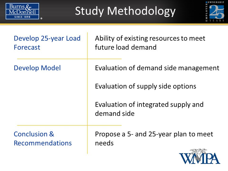®® Study Methodology Develop 25-year Load Forecast Ability of existing resources to meet future load demand Develop ModelEvaluation of demand side management Evaluation of supply side options Evaluation of integrated supply and demand side Conclusion & Recommendations Propose a 5- and 25-year plan to meet needs