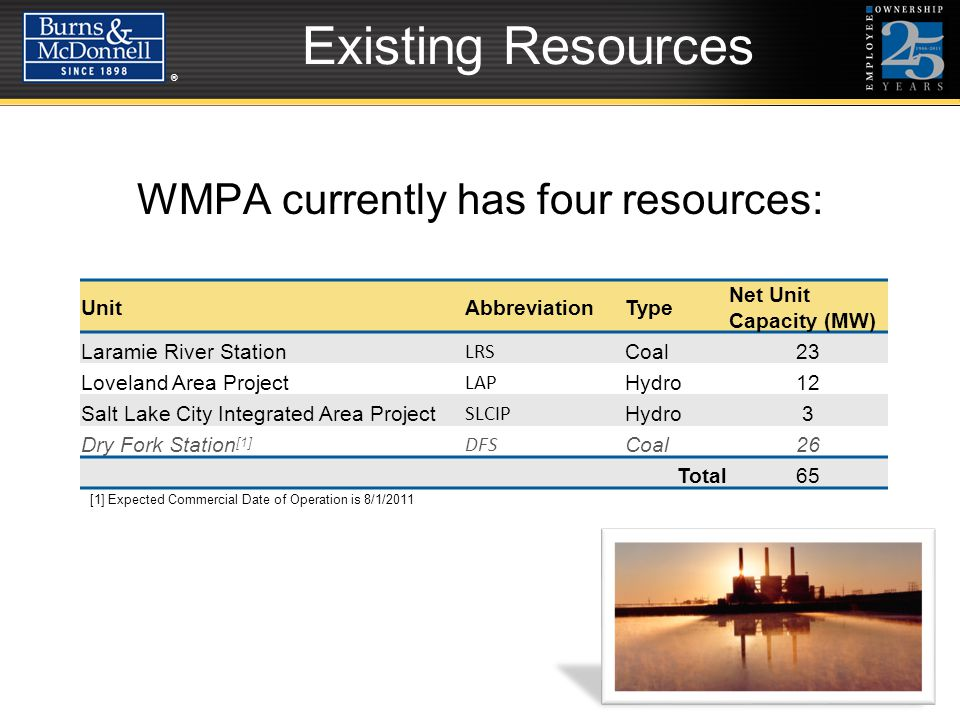 ®® Existing Resources WMPA currently has four resources: UnitAbbreviationType Net Unit Capacity (MW) Laramie River Station LRS Coal23 Loveland Area Project LAP Hydro12 Salt Lake City Integrated Area Project SLCIP Hydro3 Dry Fork Station [1] DFS Coal26 Total65 [1] Expected Commercial Date of Operation is 8/1/2011
