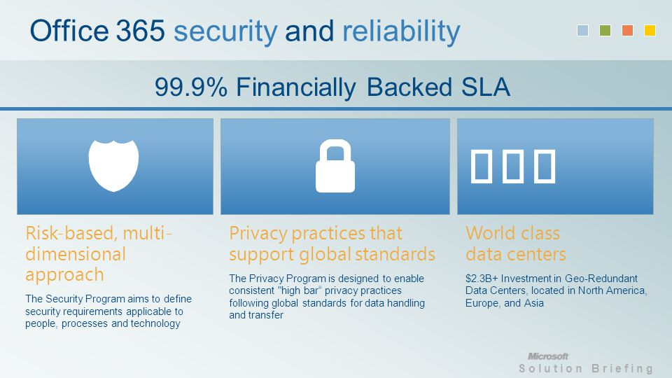 Solution Briefing Office 365 security and reliability 99.9% Financially Backed SLA World class data centers $2.3B+ Investment in Geo-Redundant Data Centers, located in North America, Europe, and Asia Privacy practices that support global standards The Privacy Program is designed to enable consistent high bar privacy practices following global standards for data handling and transfer Risk-based, multi- dimensional approach The Security Program aims to define security requirements applicable to people, processes and technology
