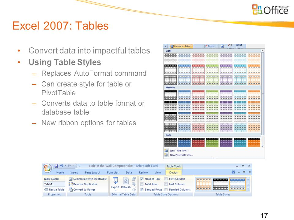 Excel 2007: Tables Convert data into impactful tables Using Table Styles –Replaces AutoFormat command –Can create style for table or PivotTable –Converts data to table format or database table –New ribbon options for tables 17