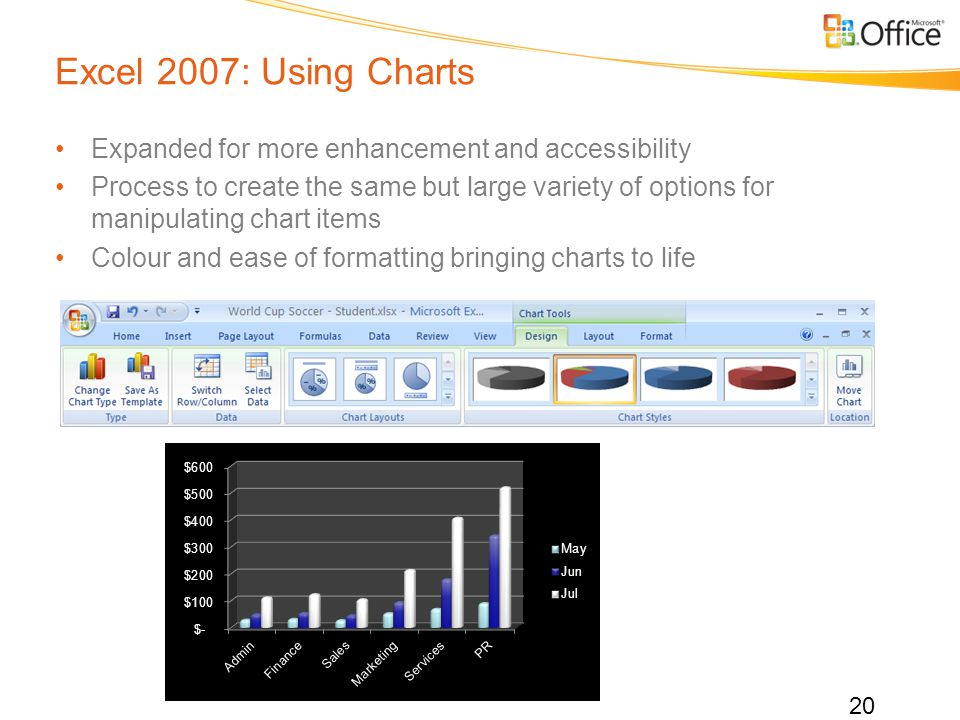 Excel 2007: Using Charts Expanded for more enhancement and accessibility Process to create the same but large variety of options for manipulating chart items Colour and ease of formatting bringing charts to life 20