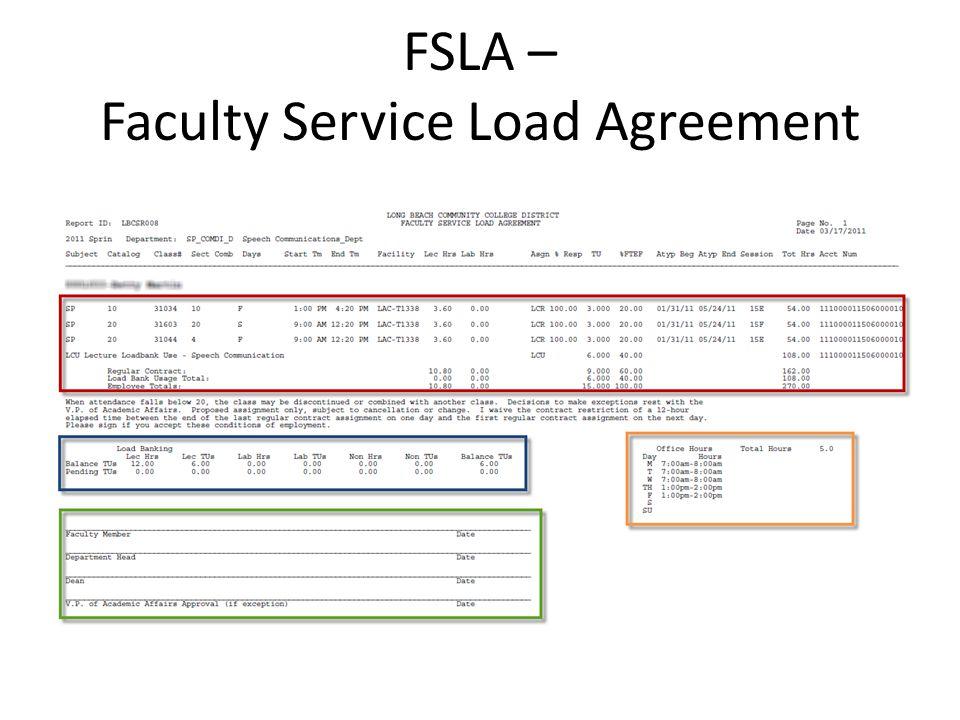FSLA – Faculty Service Load Agreement