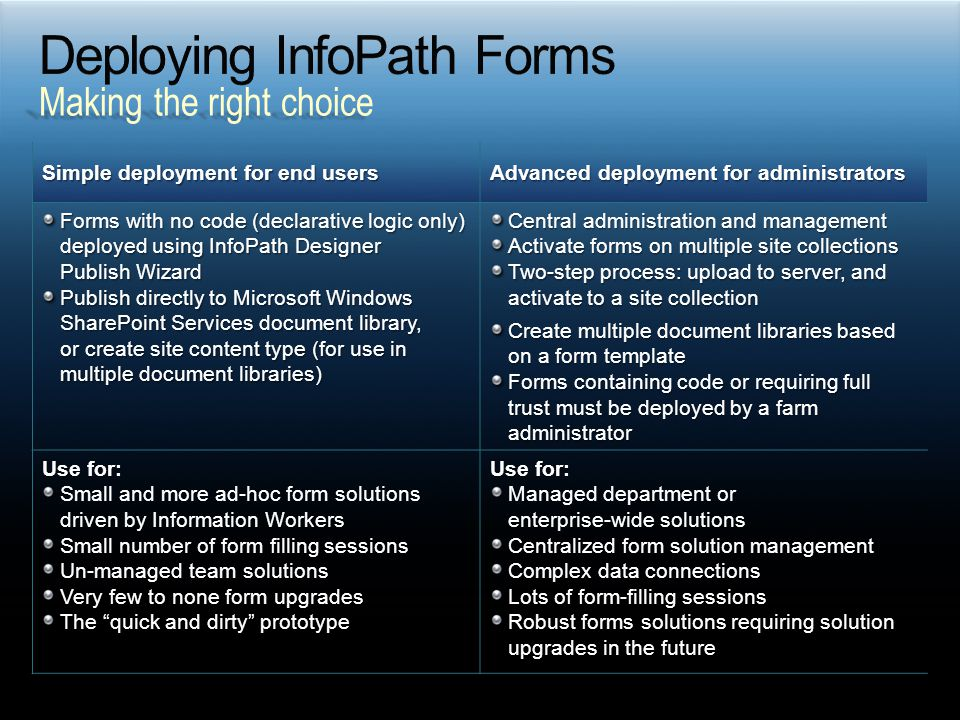 Shared features Controls Business Logic Data Connections Digital Signatures Managed Code Object Model Design Checker A pure subset of InfoPath features is available for browser-enabled forms Compatibility errors and warnings can be seen in the Designer or on the server during the publish step Design forms for rich client, browser and mobile device