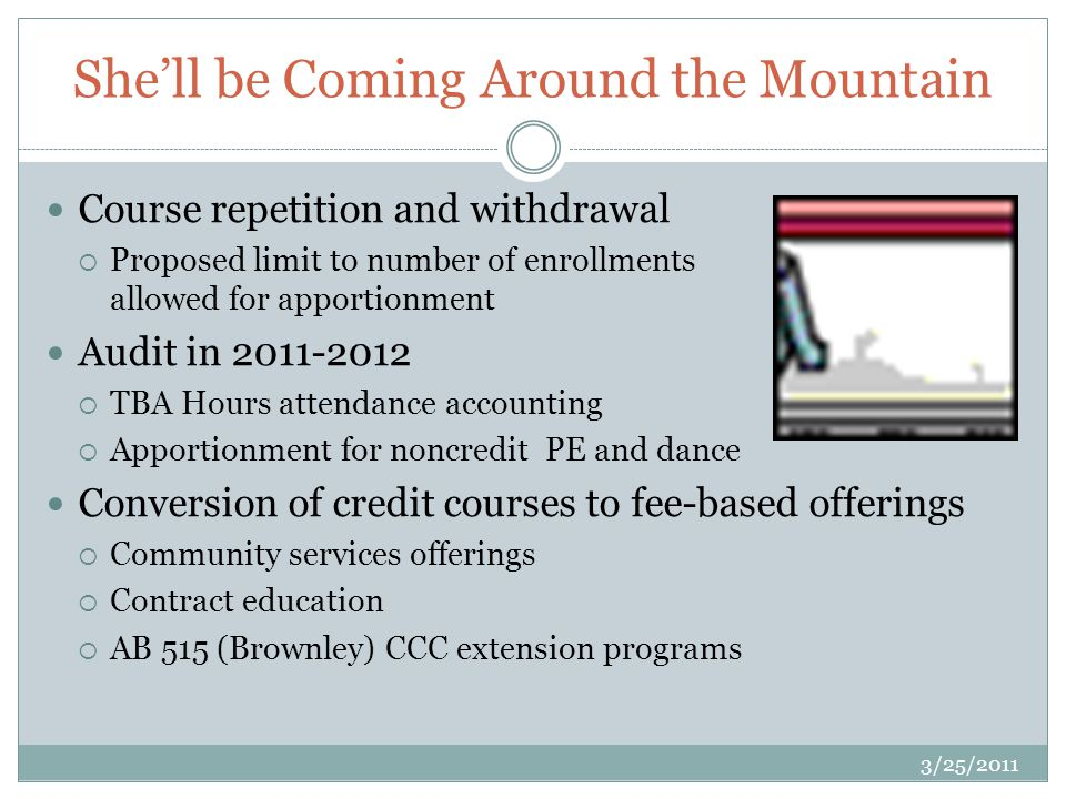 Shell be Coming Around the Mountain Course repetition and withdrawal Proposed limit to number of enrollments allowed for apportionment Audit in 2011-2012 TBA Hours attendance accounting Apportionment for noncredit PE and dance Conversion of credit courses to fee-based offerings Community services offerings Contract education AB 515 (Brownley) CCC extension programs 3/25/2011