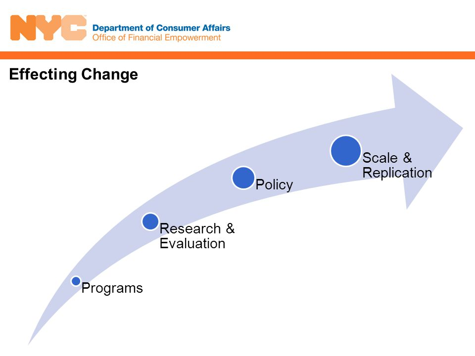 Programs Research & Evaluation Policy Scale & Replication Effecting Change