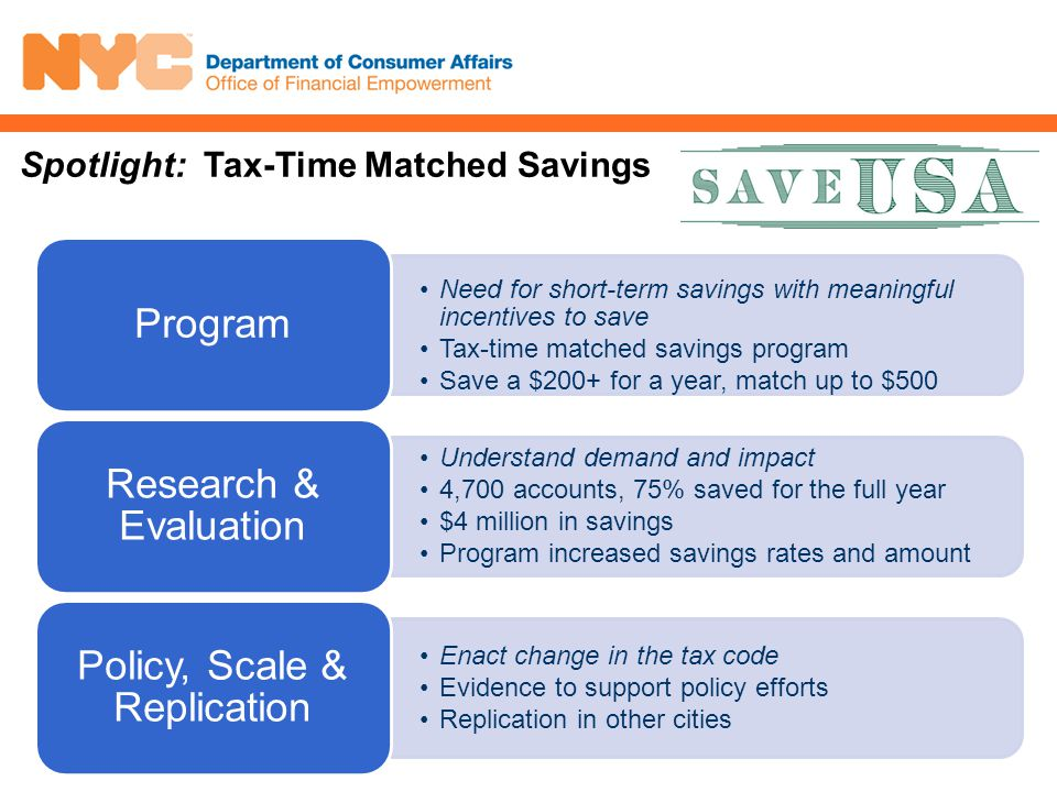 Need for short-term savings with meaningful incentives to save Tax-time matched savings program Save a $200+ for a year, match up to $500 Program Understand demand and impact 4,700 accounts, 75% saved for the full year $4 million in savings Program increased savings rates and amount Research & Evaluation Enact change in the tax code Evidence to support policy efforts Replication in other cities Policy, Scale & Replication Spotlight: Tax-Time Matched Savings