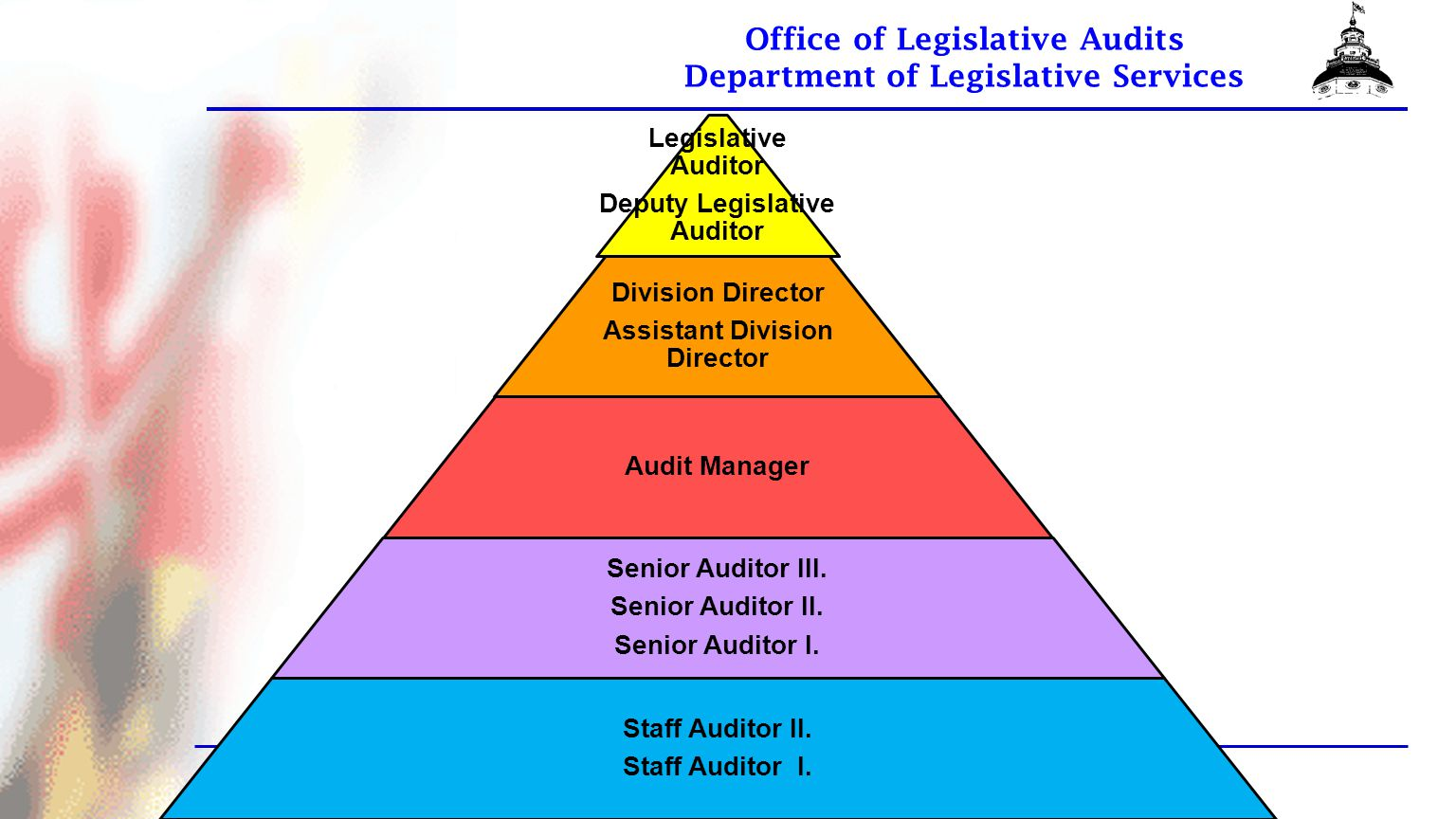 Office of Legislative Audits Department of Legislative Services OLA Audits - MD Comptrollers Office