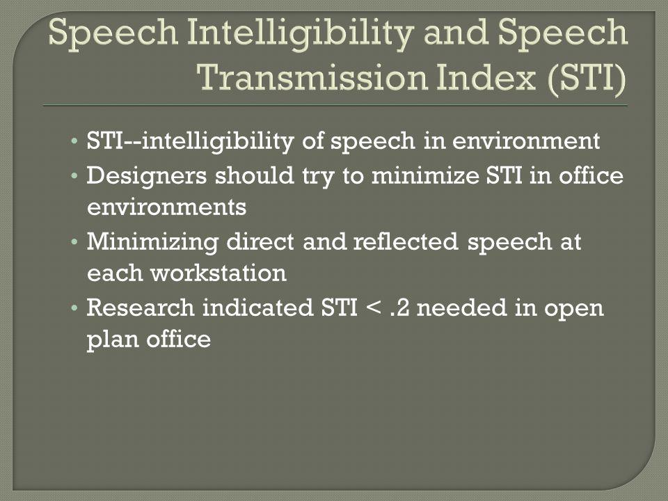 STI--intelligibility of speech in environment Designers should try to minimize STI in office environments Minimizing direct and reflected speech at ea