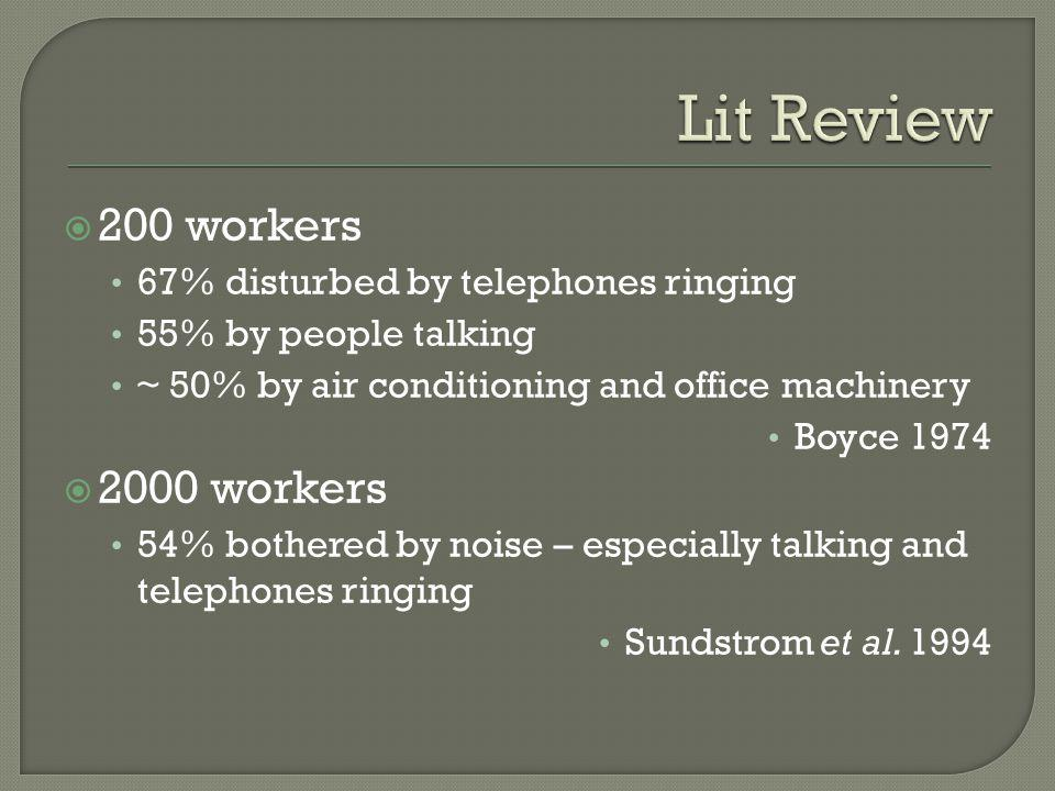 200 workers 67% disturbed by telephones ringing 55% by people talking ~ 50% by air conditioning and office machinery Boyce 1974 2000 workers 54% bothe