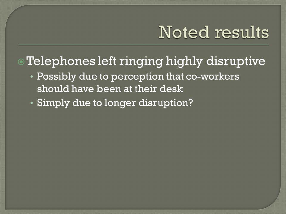 Telephones left ringing highly disruptive Possibly due to perception that co-workers should have been at their desk Simply due to longer disruption?