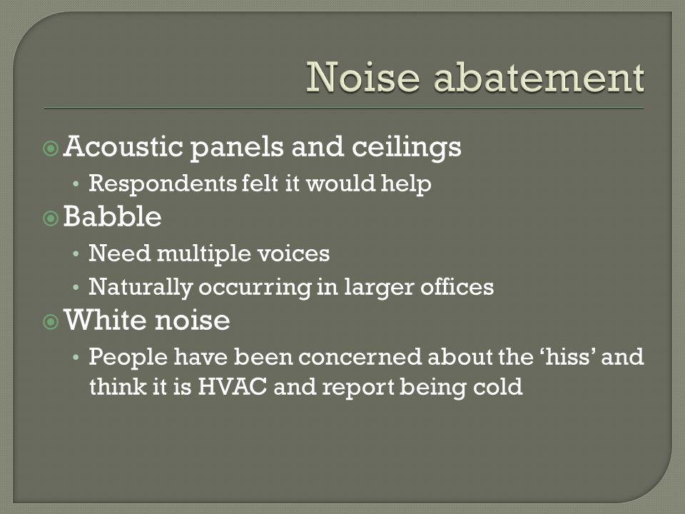 Acoustic panels and ceilings Respondents felt it would help Babble Need multiple voices Naturally occurring in larger offices White noise People have