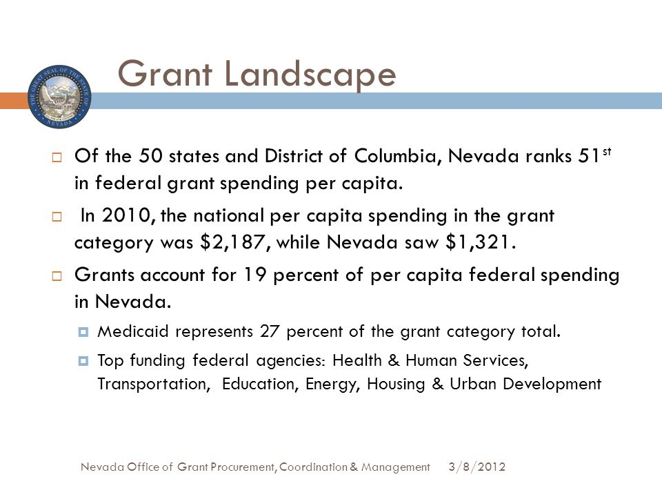 Grant Landscape Of the 50 states and District of Columbia, Nevada ranks 51 st in federal grant spending per capita.