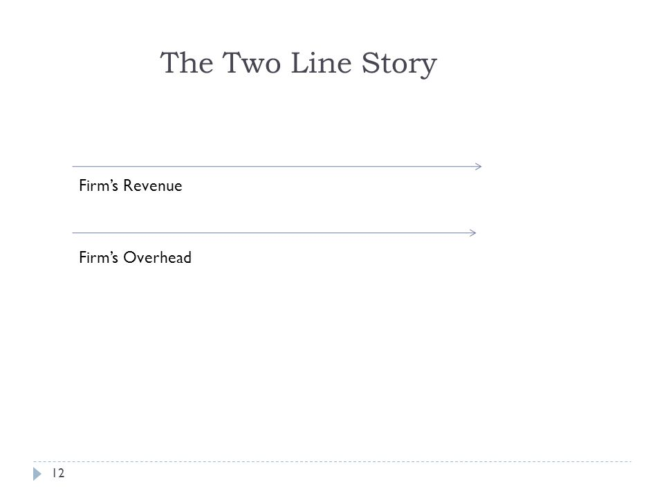 12 The Two Line Story Firms Revenue Firms Overhead