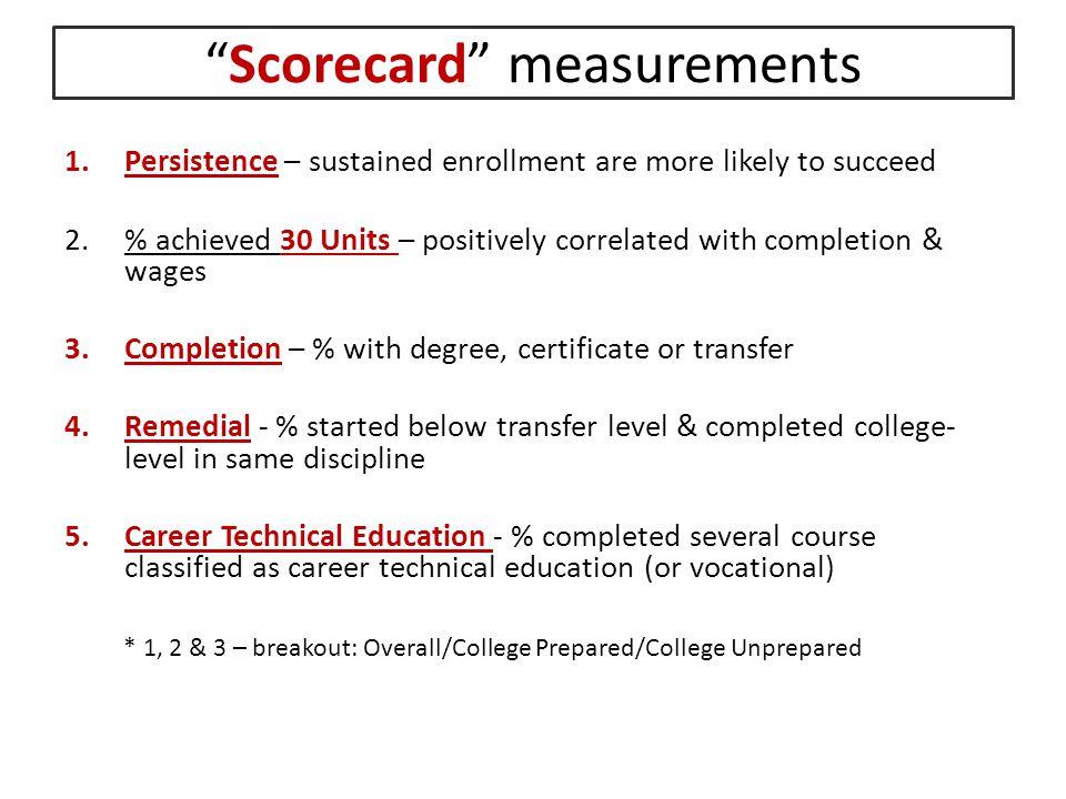 Scorecard site demo 1.Click on Student Success Scorecard icon 2.Select a college 3.Profile of college, click on a measurement