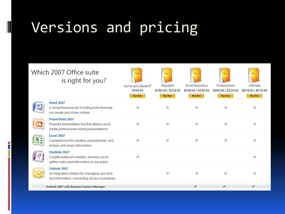 Versions and pricing