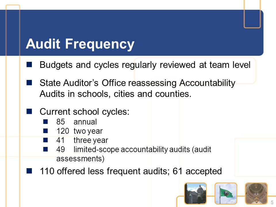 Audit Frequency Budgets and cycles regularly reviewed at team level State Auditors Office reassessing Accountability Audits in schools, cities and counties.