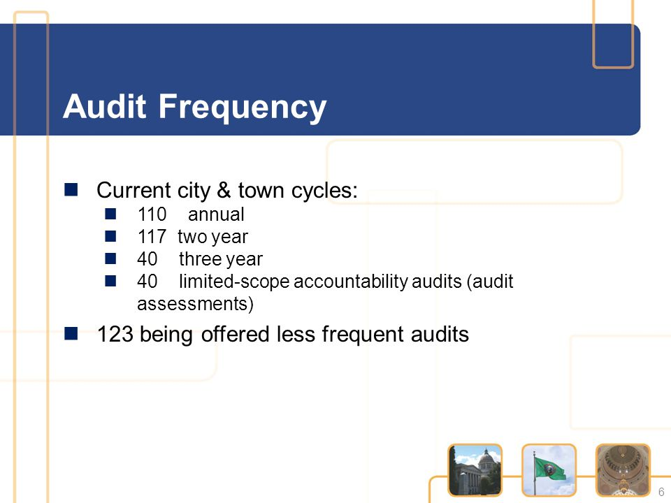 Audit Frequency Current city & town cycles: 110 annual 117 two year 40 three year 40 limited-scope accountability audits (audit assessments) 123 being offered less frequent audits 6