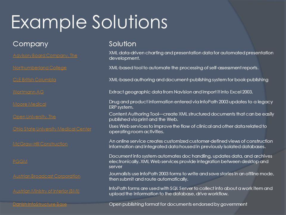 CompanySolution Advisory Board Company, The XML data-driven charting and presentation data for automated presentation development. Northumberland Coll